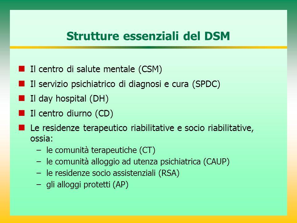 Strutture essenziali del DSM