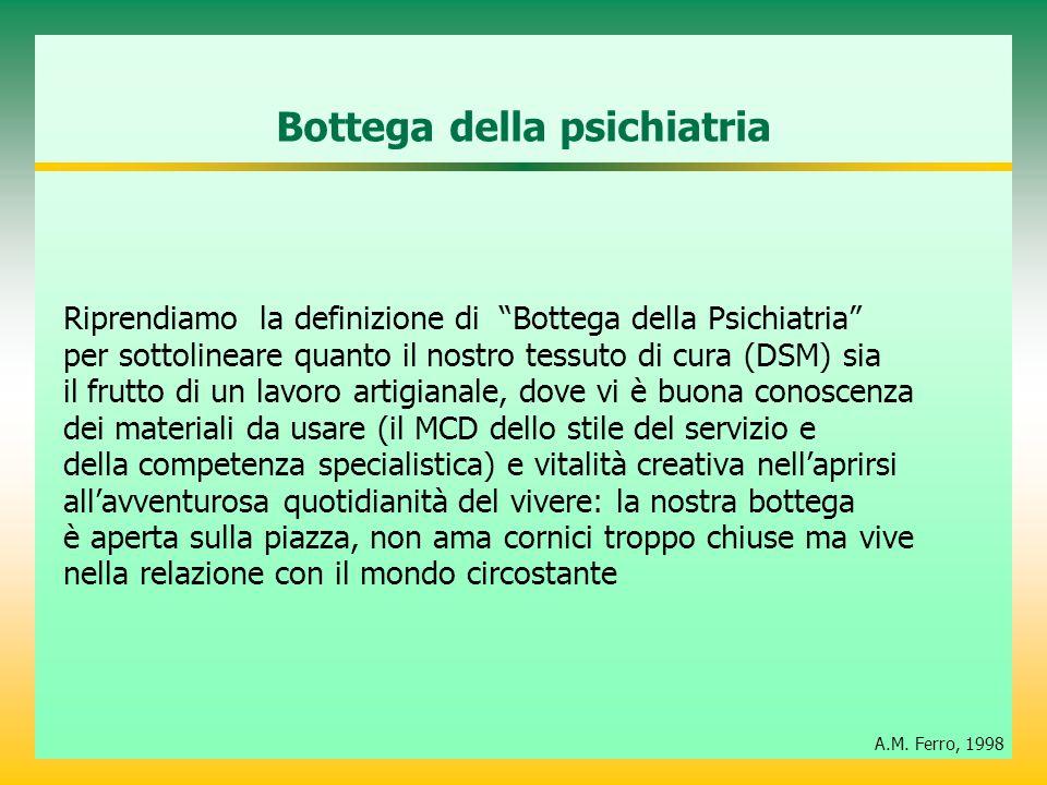 Bottega della psichiatria