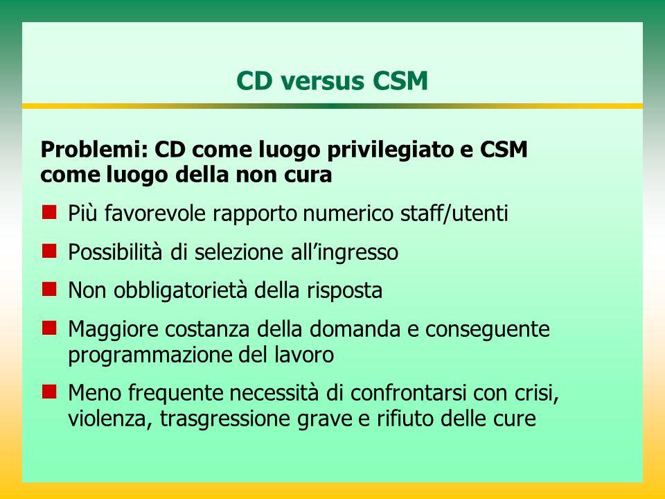 CD versus CSM Problemi: CD come luogo privilegiato e CSM come luogo della non cura. Più favorevole rapporto numerico staff/utenti.