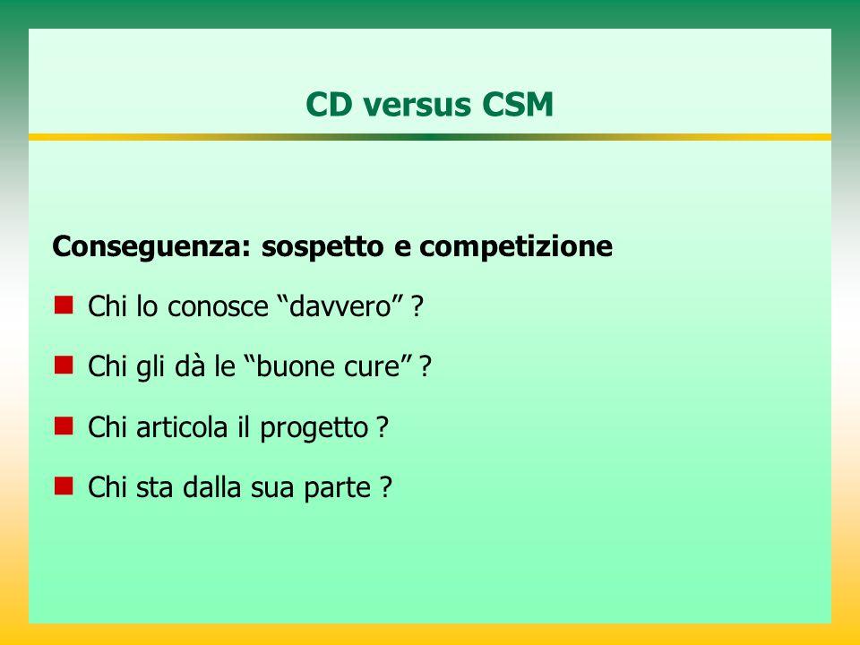 CD versus CSM Conseguenza: sospetto e competizione