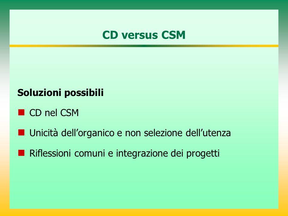 CD versus CSM Soluzioni possibili CD nel CSM
