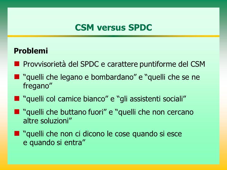 CSM versus SPDC Problemi