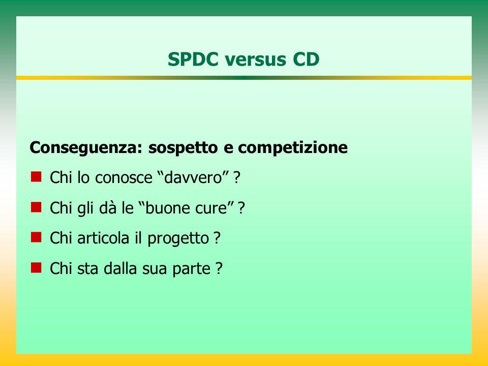 SPDC versus CD Conseguenza: sospetto e competizione