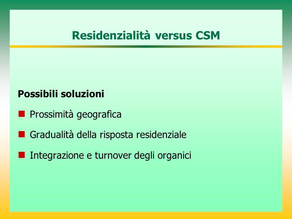 Residenzialità versus CSM