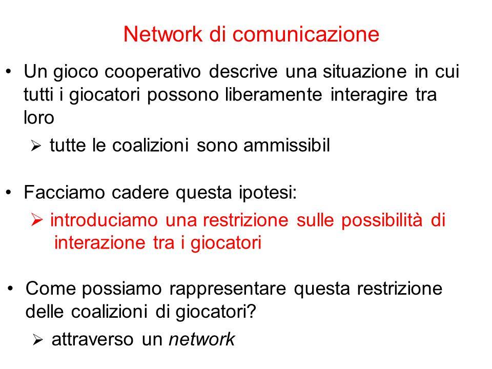 Network di comunicazione