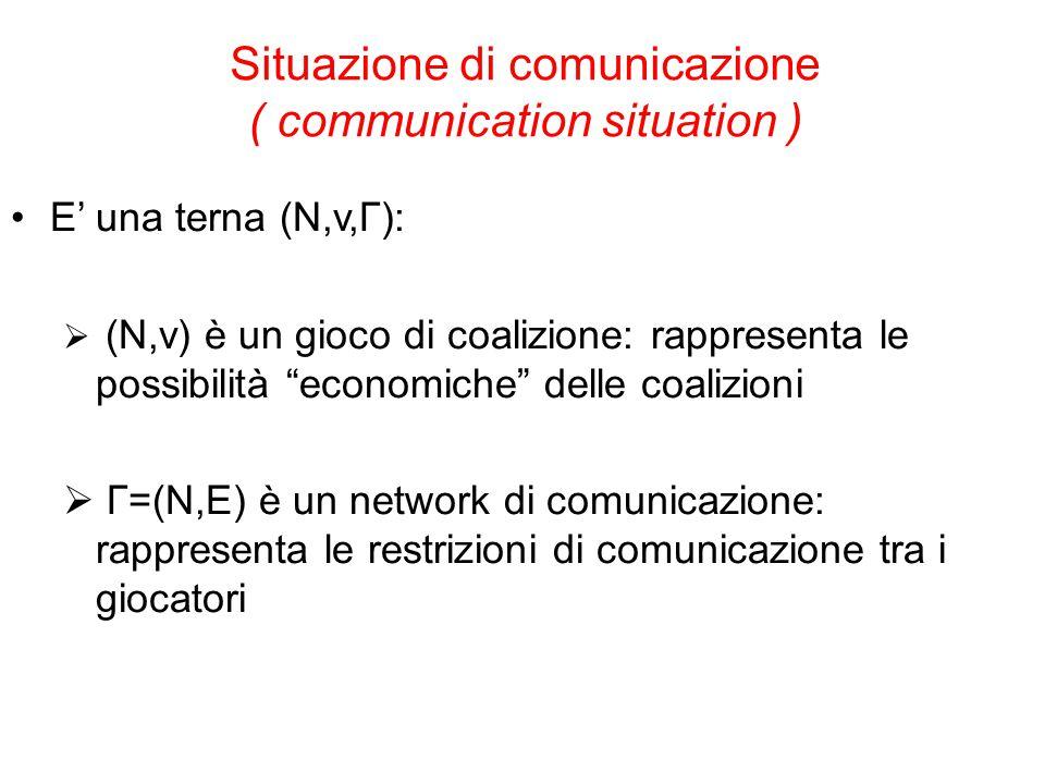 Situazione di comunicazione ( communication situation )
