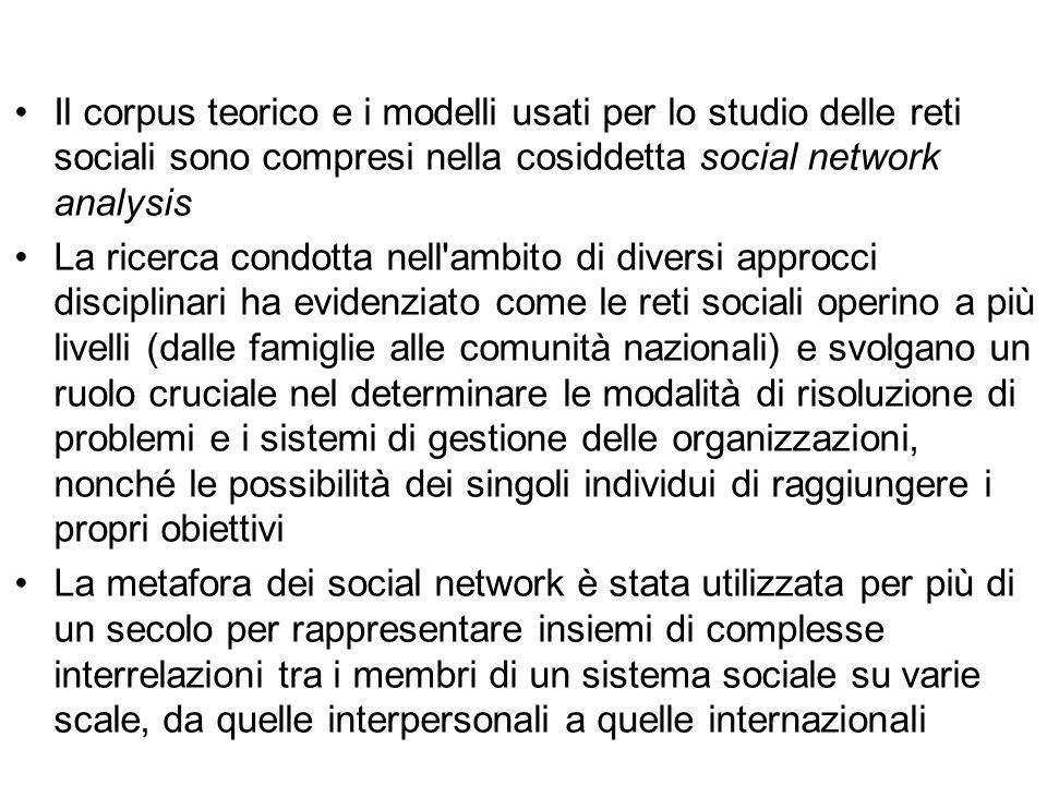 Il corpus teorico e i modelli usati per lo studio delle reti sociali sono compresi nella cosiddetta social network analysis