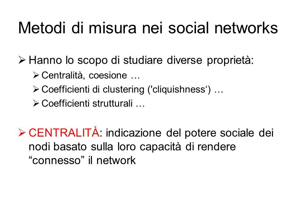 Metodi di misura nei social networks