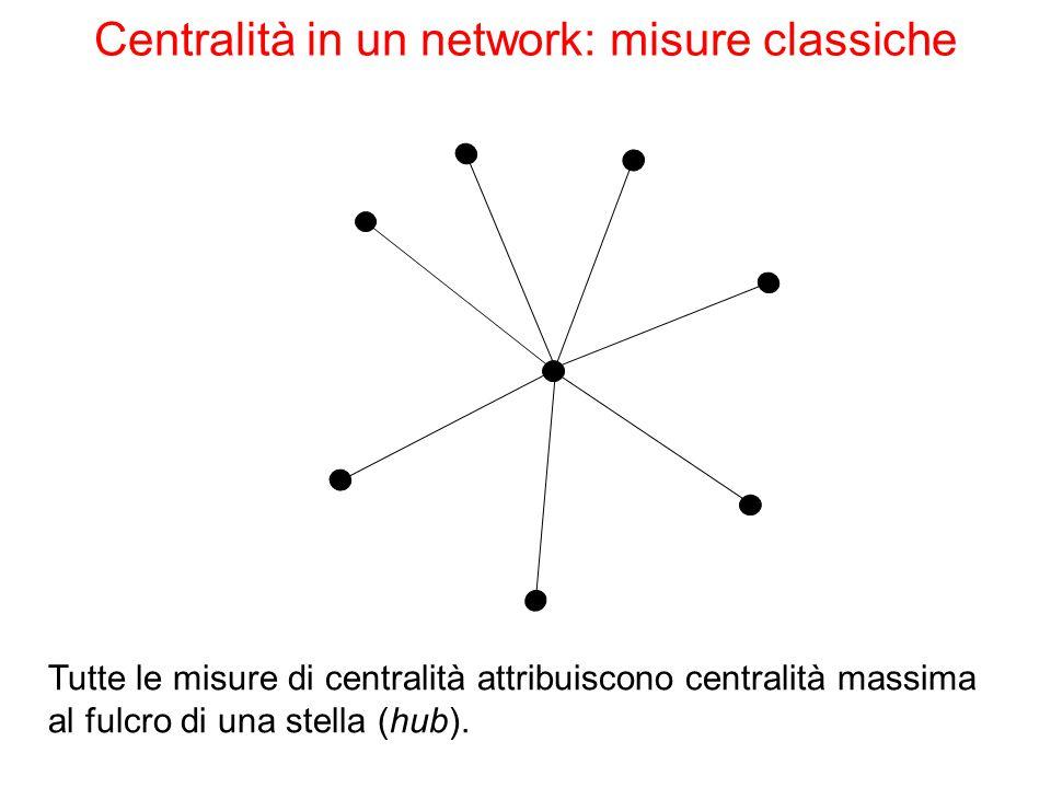 Centralità in un network: misure classiche