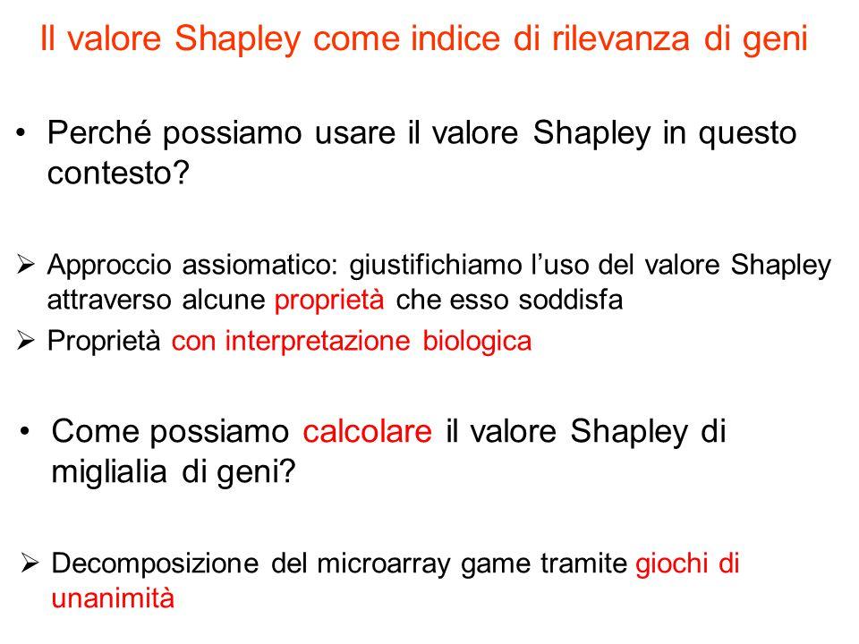 Il valore Shapley come indice di rilevanza di geni