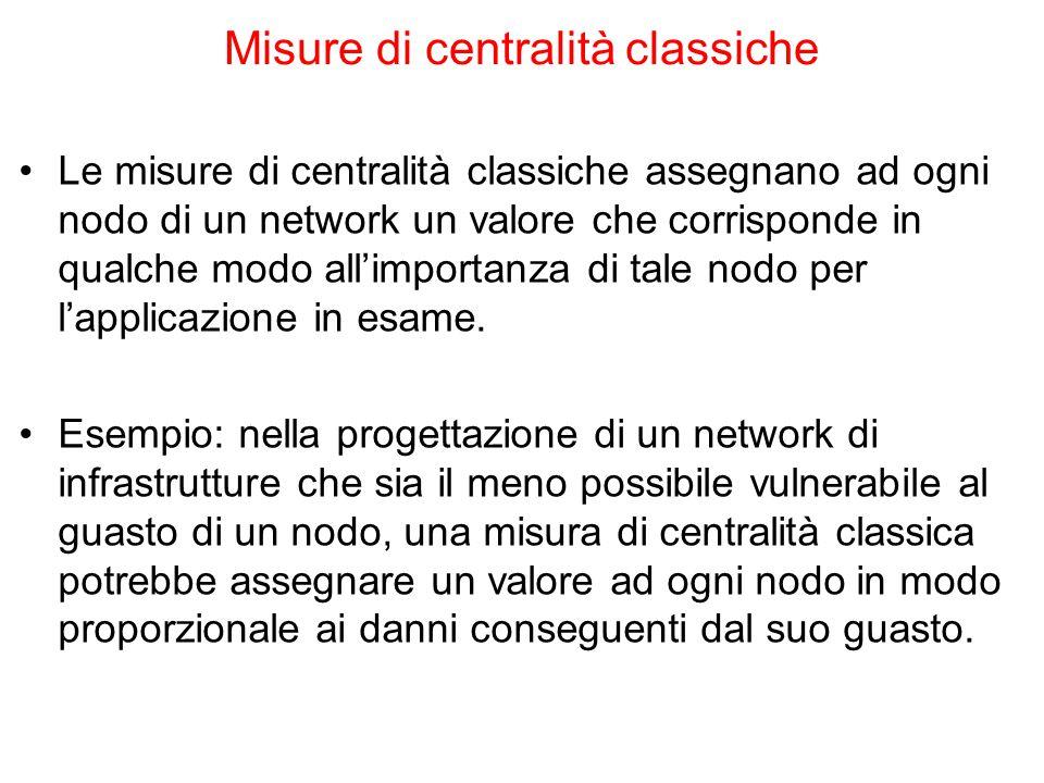 Misure di centralità classiche