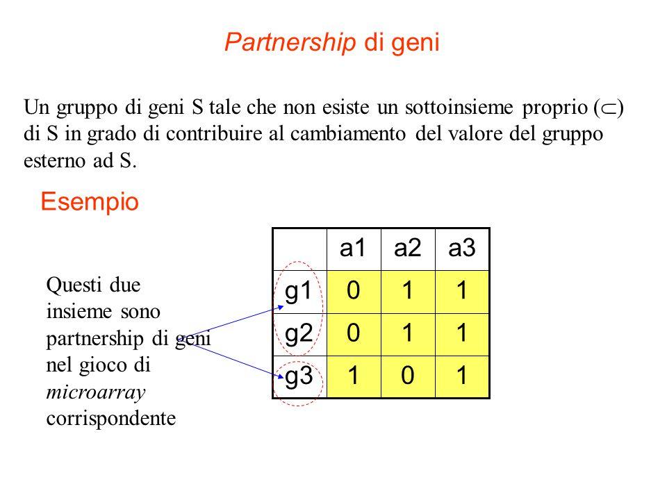 Partnership di geni 1 g3 g2 g1 a3 a2 a1 Esempio