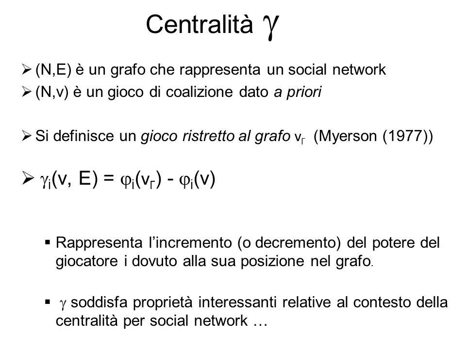Centralità  i(v, E) = i(vΓ) - i(v)