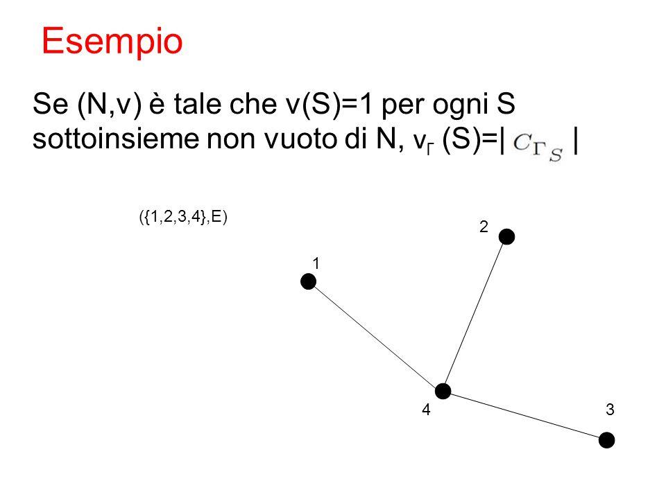Esempio Se (N,v) è tale che v(S)=1 per ogni S sottoinsieme non vuoto di N, vΓ (S)=| | 1. 2.