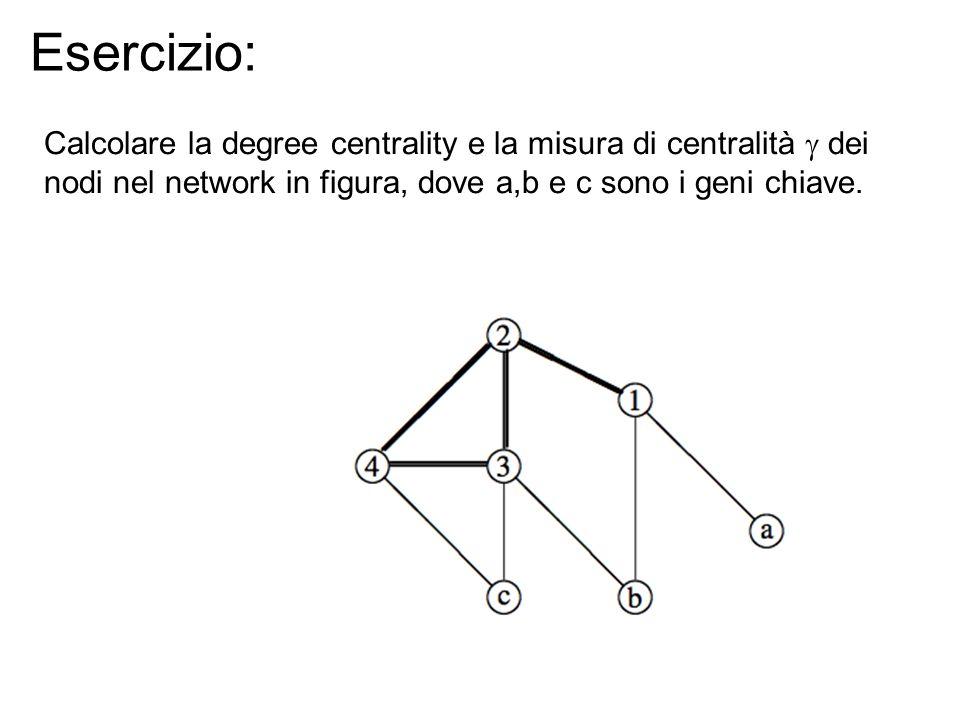 Esercizio: Calcolare la degree centrality e la misura di centralità  dei nodi nel network in figura, dove a,b e c sono i geni chiave.