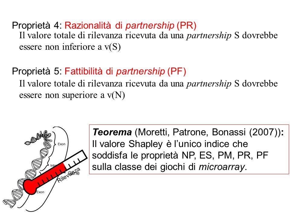 Proprietà 5: Fattibilità di partnership (PF)