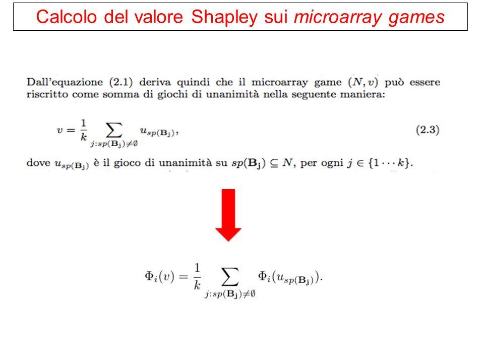 Calcolo del valore Shapley sui microarray games