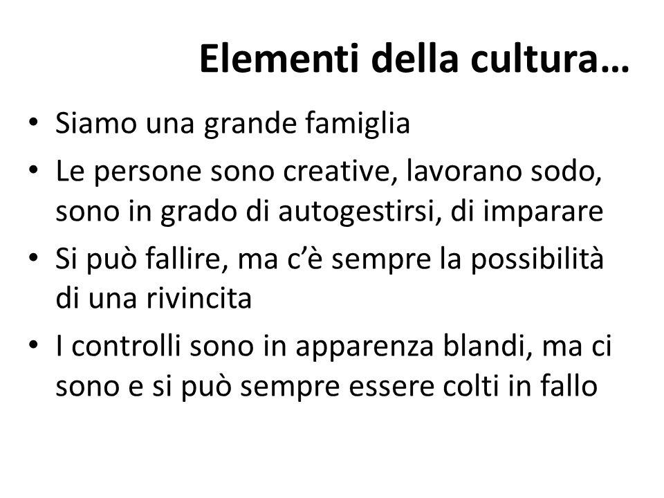 Elementi della cultura…