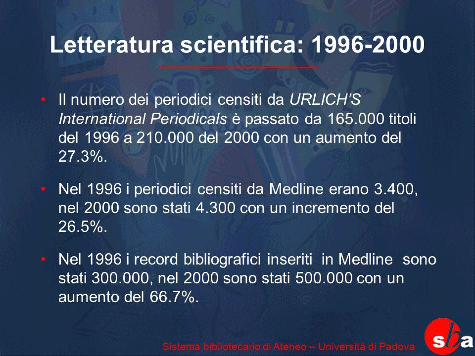 Letteratura scientifica: 1996-2000