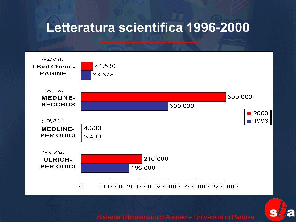 Letteratura scientifica 1996-2000