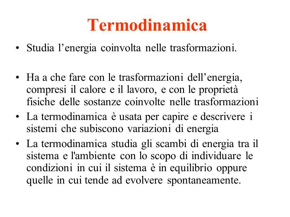 Termodinamica Studia l'energia coinvolta nelle trasformazioni.