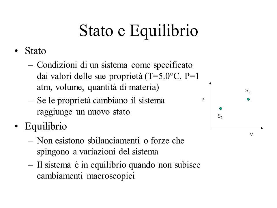 Stato e Equilibrio Stato Equilibrio