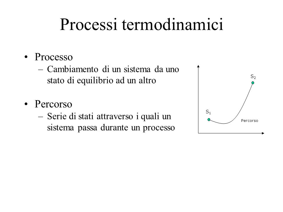 Processi termodinamici