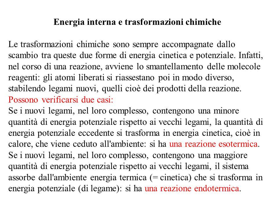 Energia interna e trasformazioni chimiche