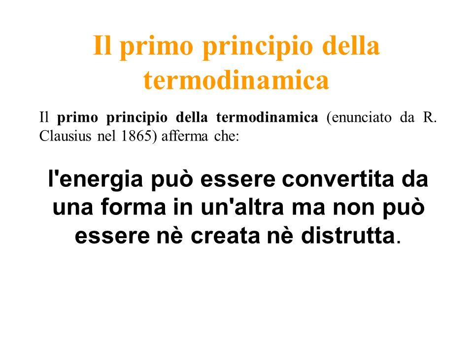 Il primo principio della termodinamica