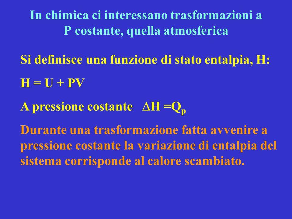 In chimica ci interessano trasformazioni a P costante, quella atmosferica