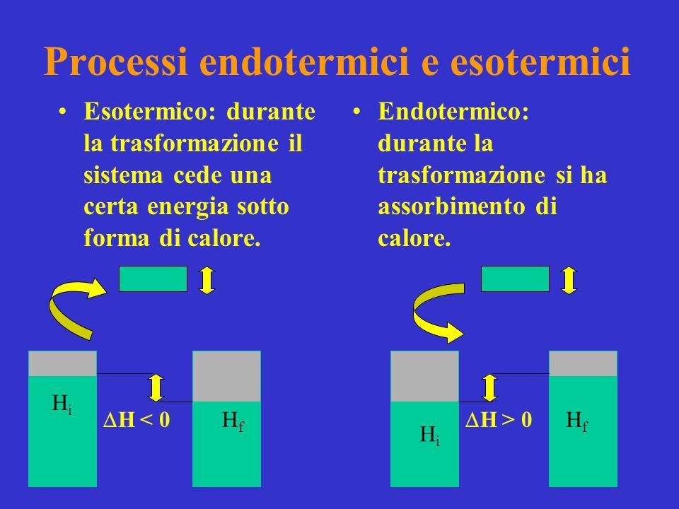 Processi endotermici e esotermici