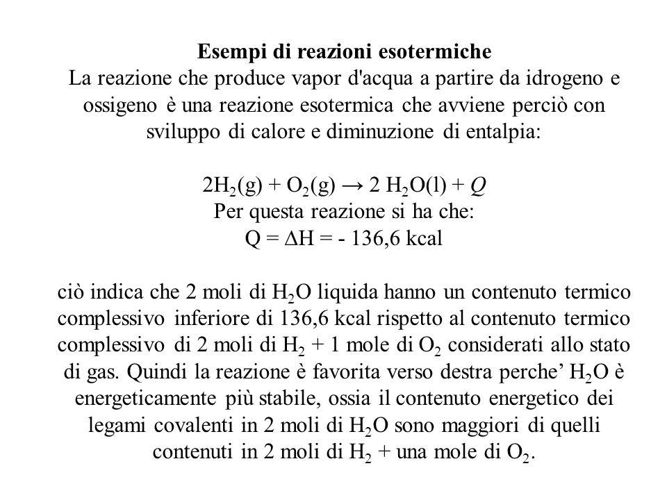 Esempi di reazioni esotermiche