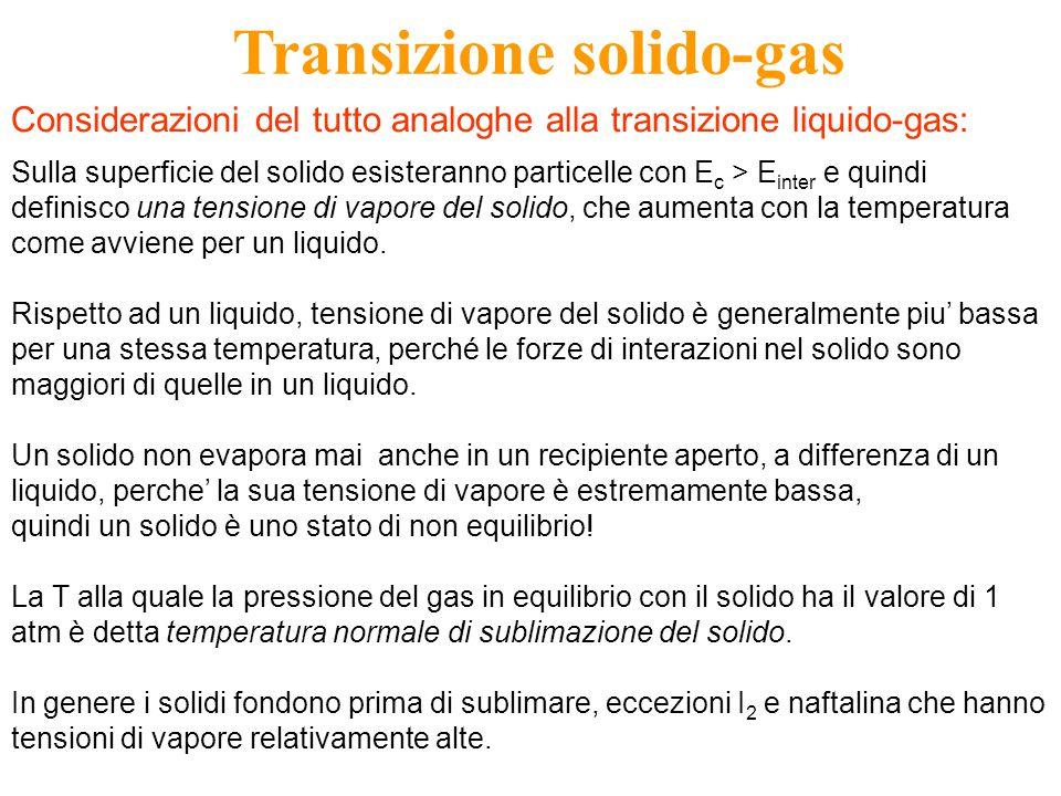 Transizione solido-gas
