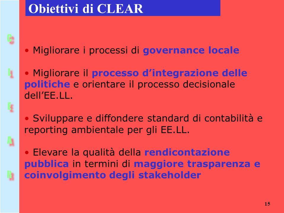 Obiettivi di CLEAR C Migliorare i processi di governance locale L