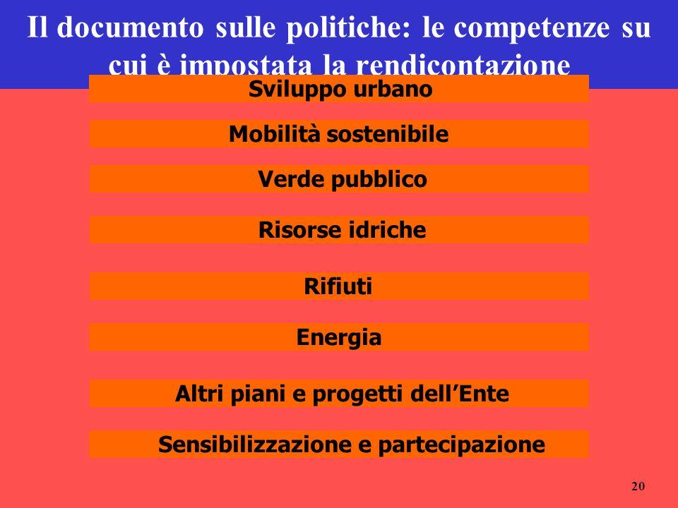 Il documento sulle politiche: le competenze su cui è impostata la rendicontazione