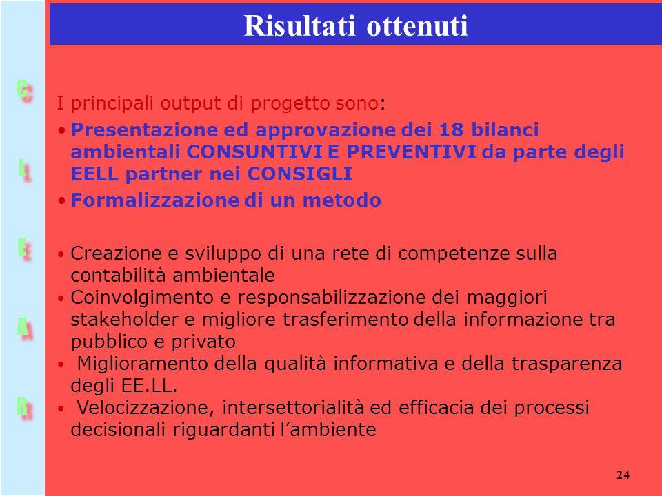 Risultati ottenuti C L E A R I principali output di progetto sono: