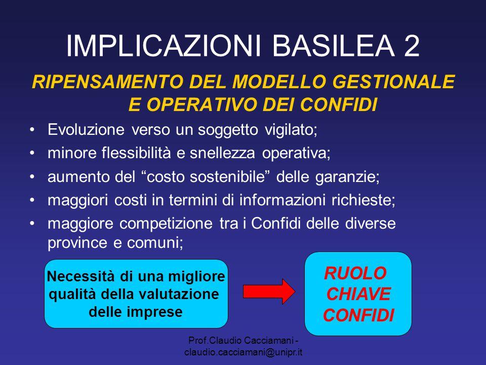 IMPLICAZIONI BASILEA 2 RIPENSAMENTO DEL MODELLO GESTIONALE E OPERATIVO DEI CONFIDI. Evoluzione verso un soggetto vigilato;