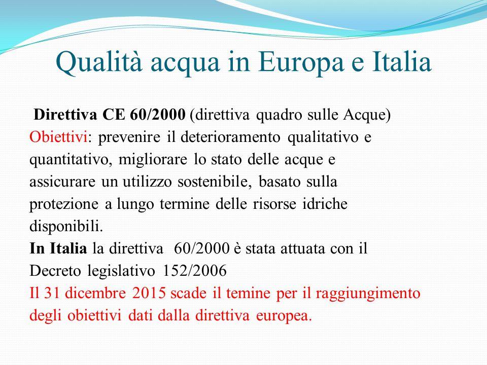 Qualità acqua in Europa e Italia