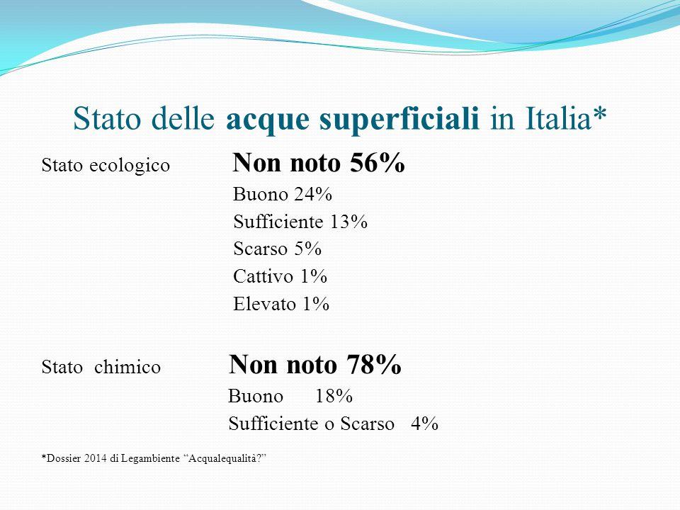 Stato delle acque superficiali in Italia*