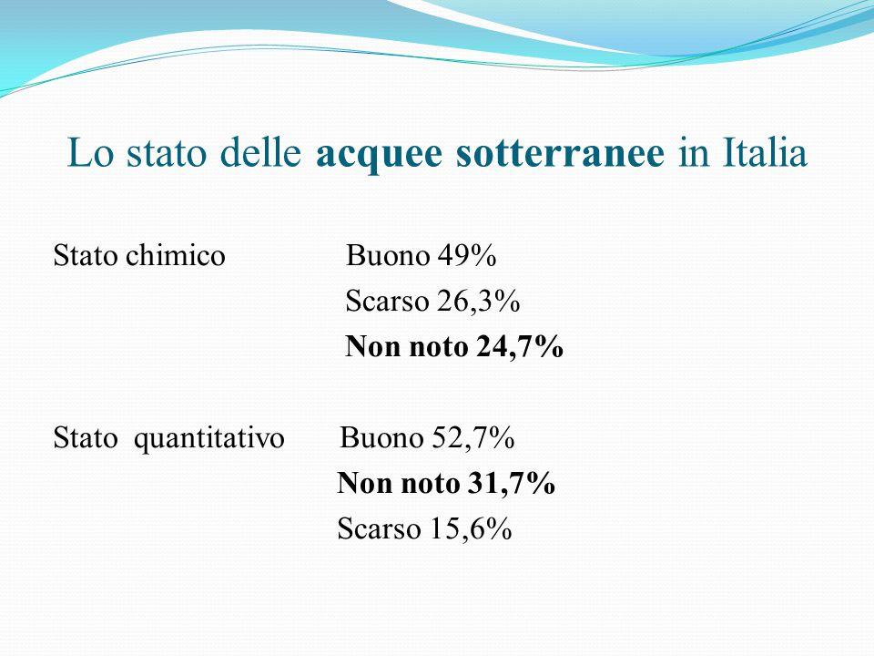 Lo stato delle acquee sotterranee in Italia