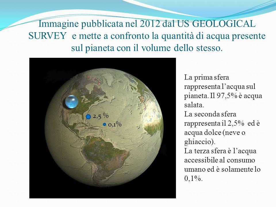 Immagine pubblicata nel 2012 dal US GEOLOGICAL SURVEY e mette a confronto la quantità di acqua presente sul pianeta con il volume dello stesso.