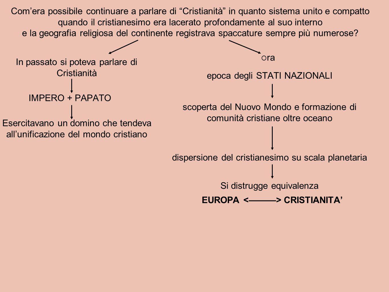 EUROPA <———> CRISTIANITA'