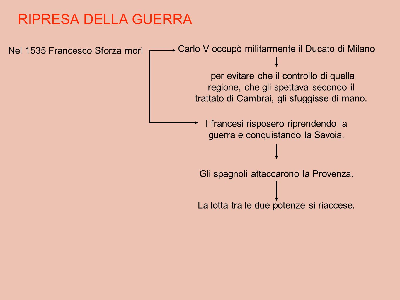 RIPRESA DELLA GUERRA Carlo V occupò militarmente il Ducato di Milano