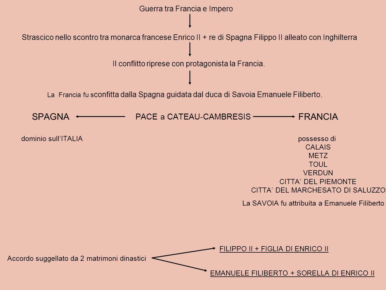SPAGNA FRANCIA PACE a CATEAU-CAMBRESIS Guerra tra Francia e Impero