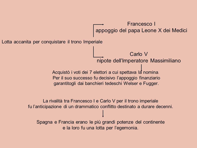 appoggio del papa Leone X dei Medici