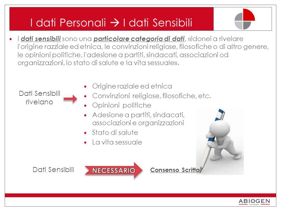 I dati Personali  I dati Sensibili