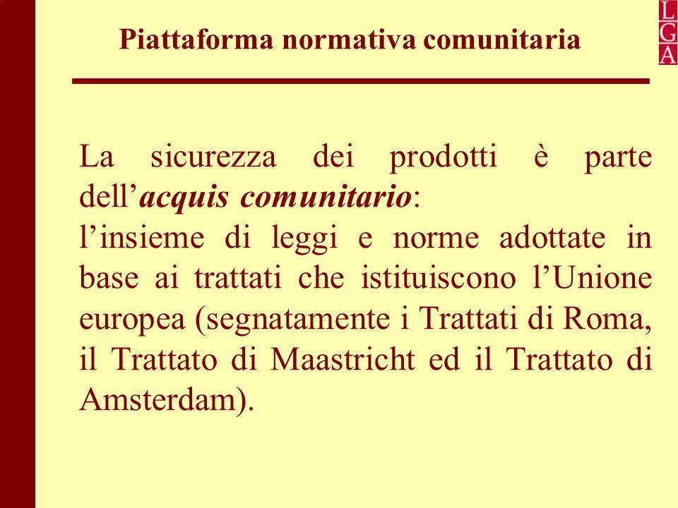 Piattaforma normativa comunitaria