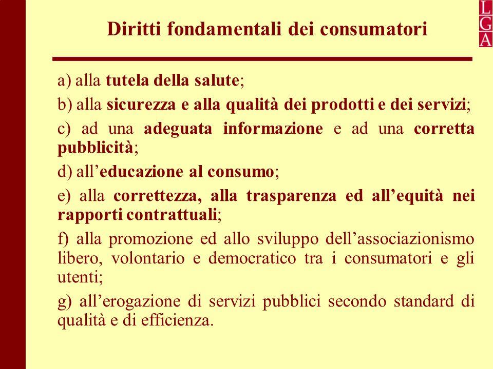 Diritti fondamentali dei consumatori