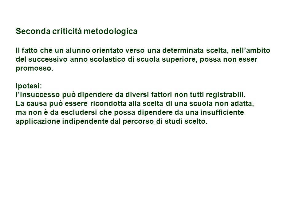 Seconda criticità metodologica