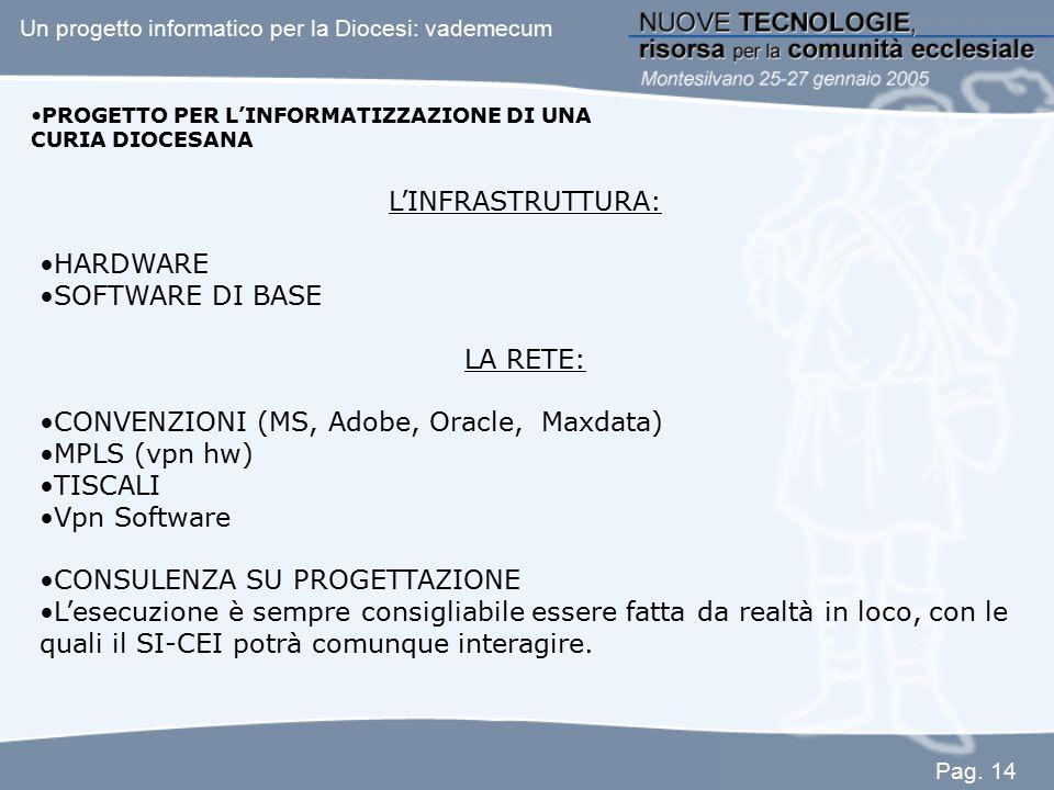 CONVENZIONI (MS, Adobe, Oracle, Maxdata) MPLS (vpn hw) TISCALI